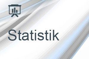 GJweb Statistiken